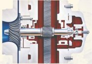 Compresseurs centrifuges non lubrifiés